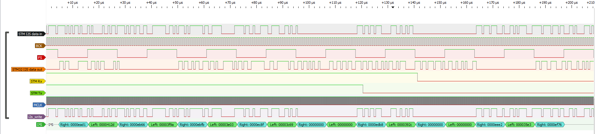 ESP32 I2S in slave mode with STM32 I2S clocked at 11.3 MHz from own PLL.png
