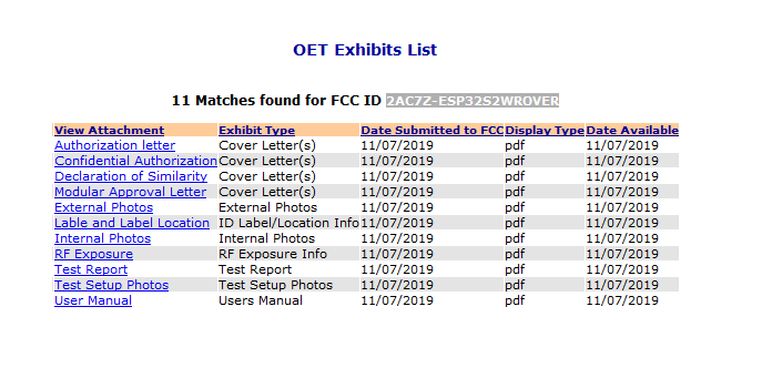 OET List Exhibits Report.png