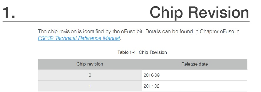 part_of_eco_and_workarounds_chip_revision.jpg